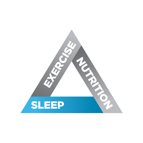 health-triangle